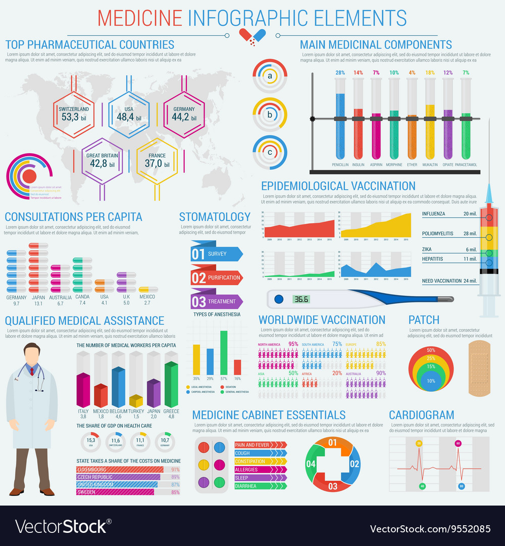 Medical healthcare infographic with world map and