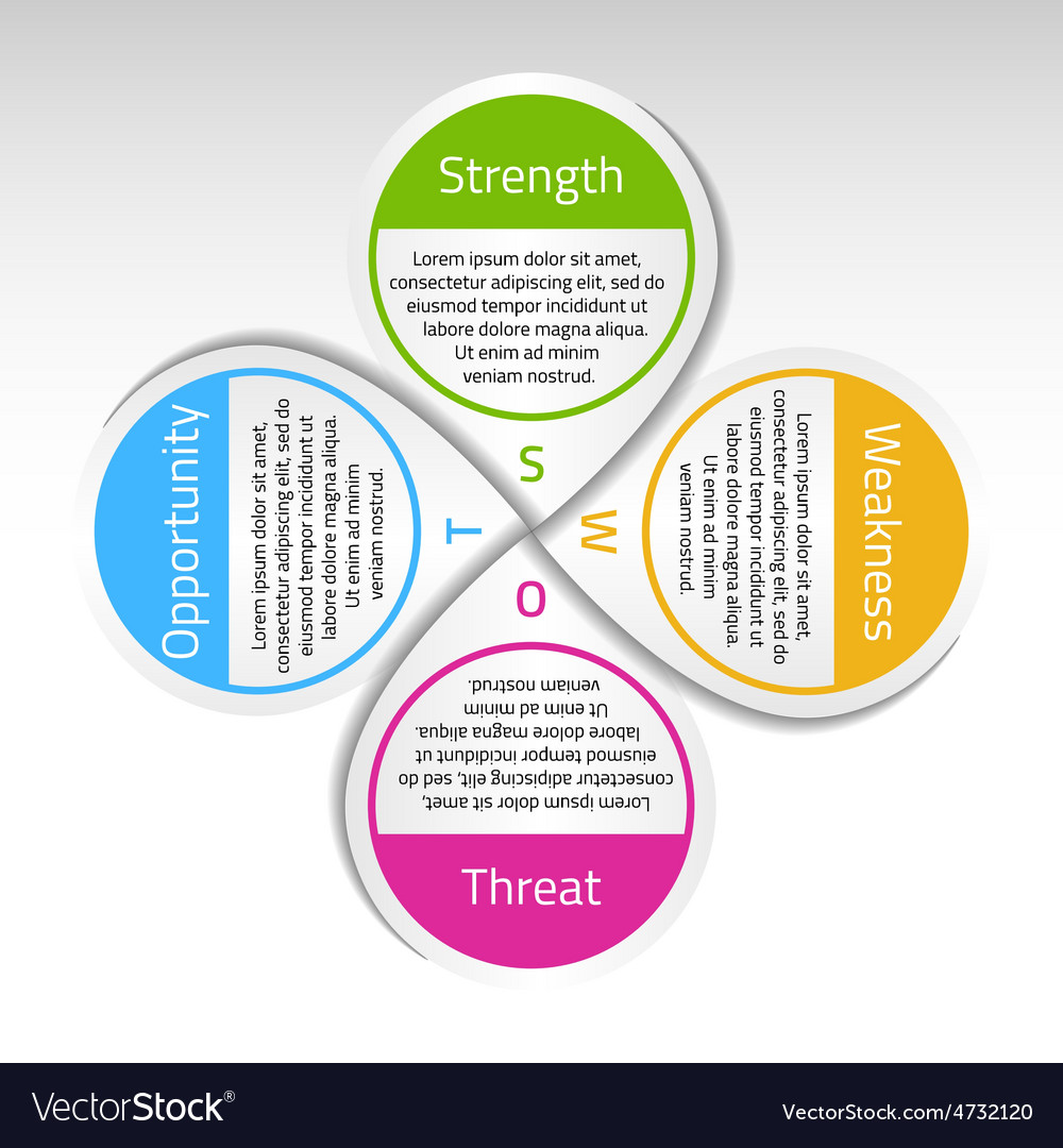 Modern swot analysis diagram royalty free vector image modern swot analysis diagram vector image ccuart Image collections