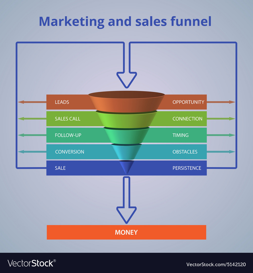 Sales Funnel Template | Sales Funnel Template For Your Business Royalty Free Vector