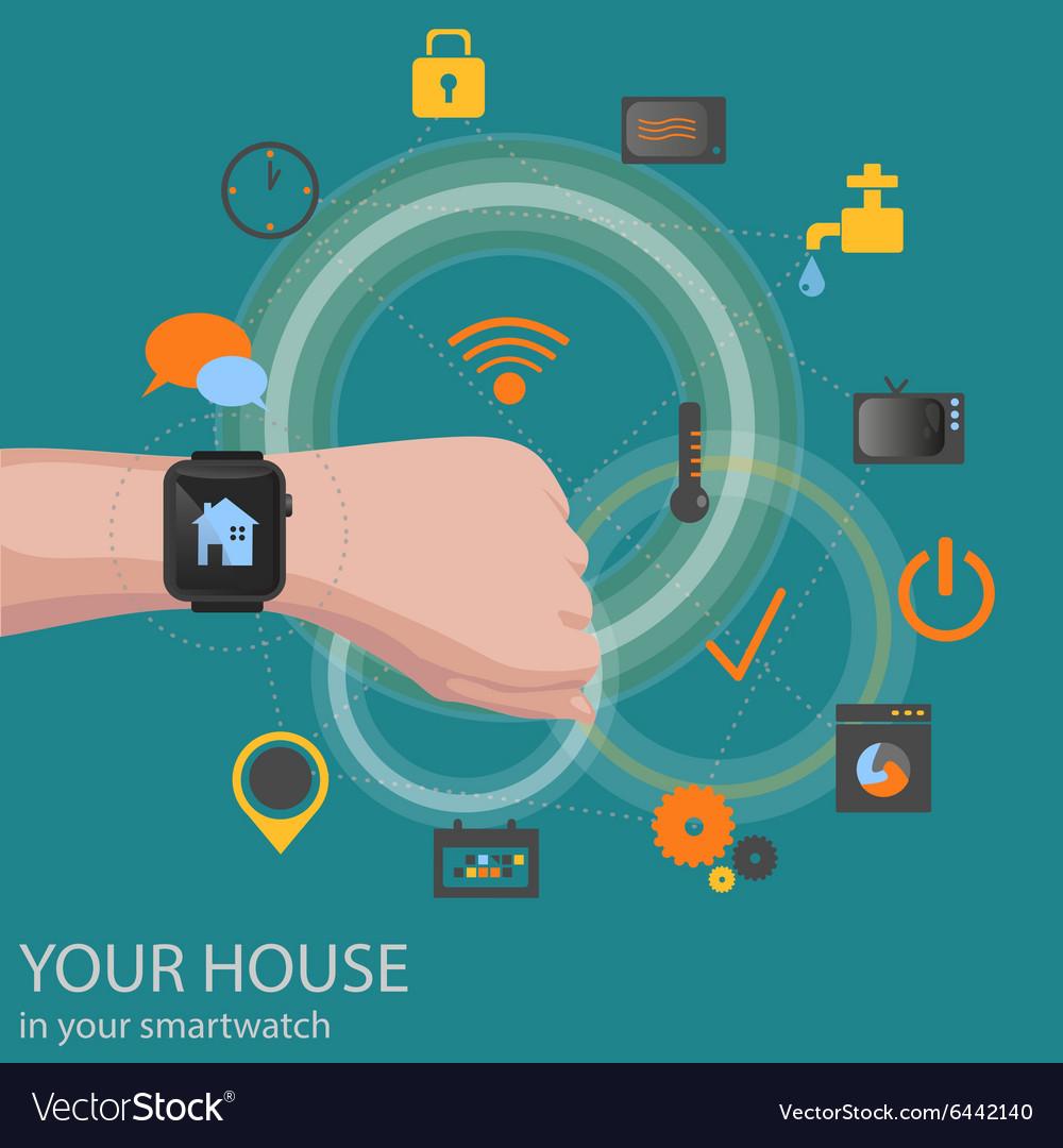 Smart home detectors controlling via smartwatch