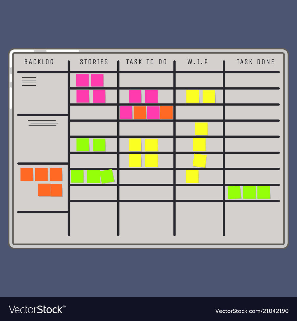 Scrum board with sticker notes attached