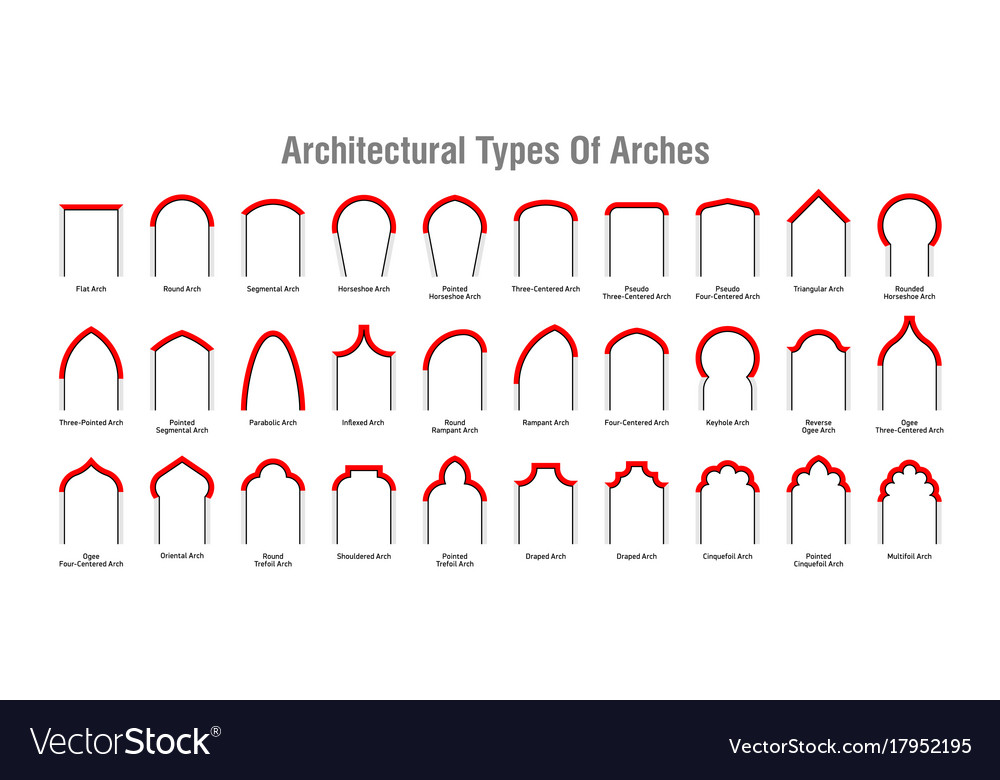 Architectural types of arches icons