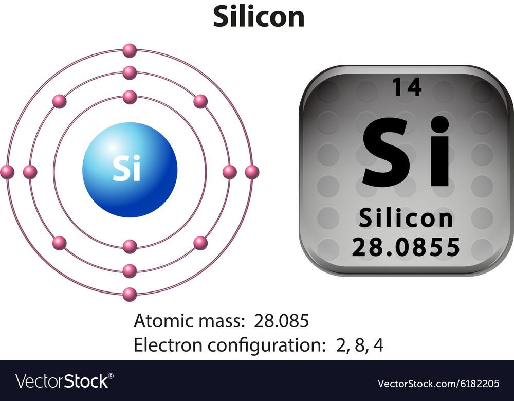 Electron Orbital Diagram For Silicon Library Of Wiring Diagram