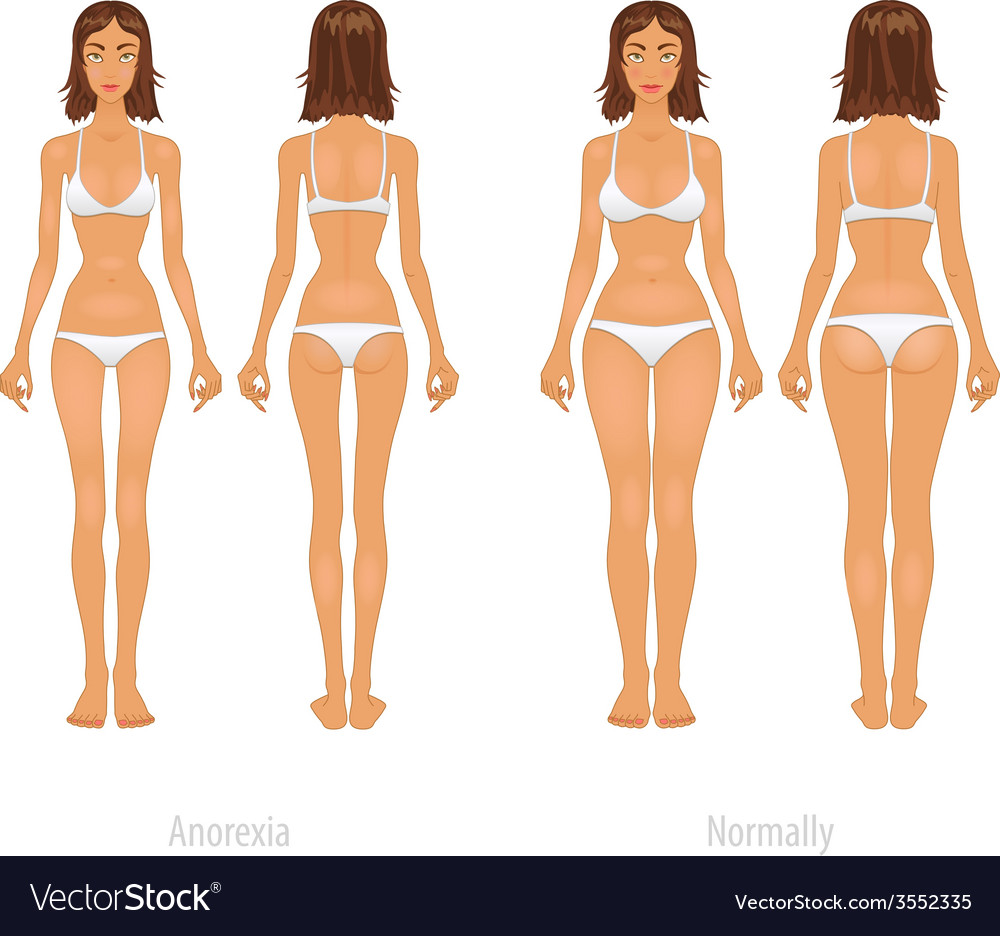 Different body types set