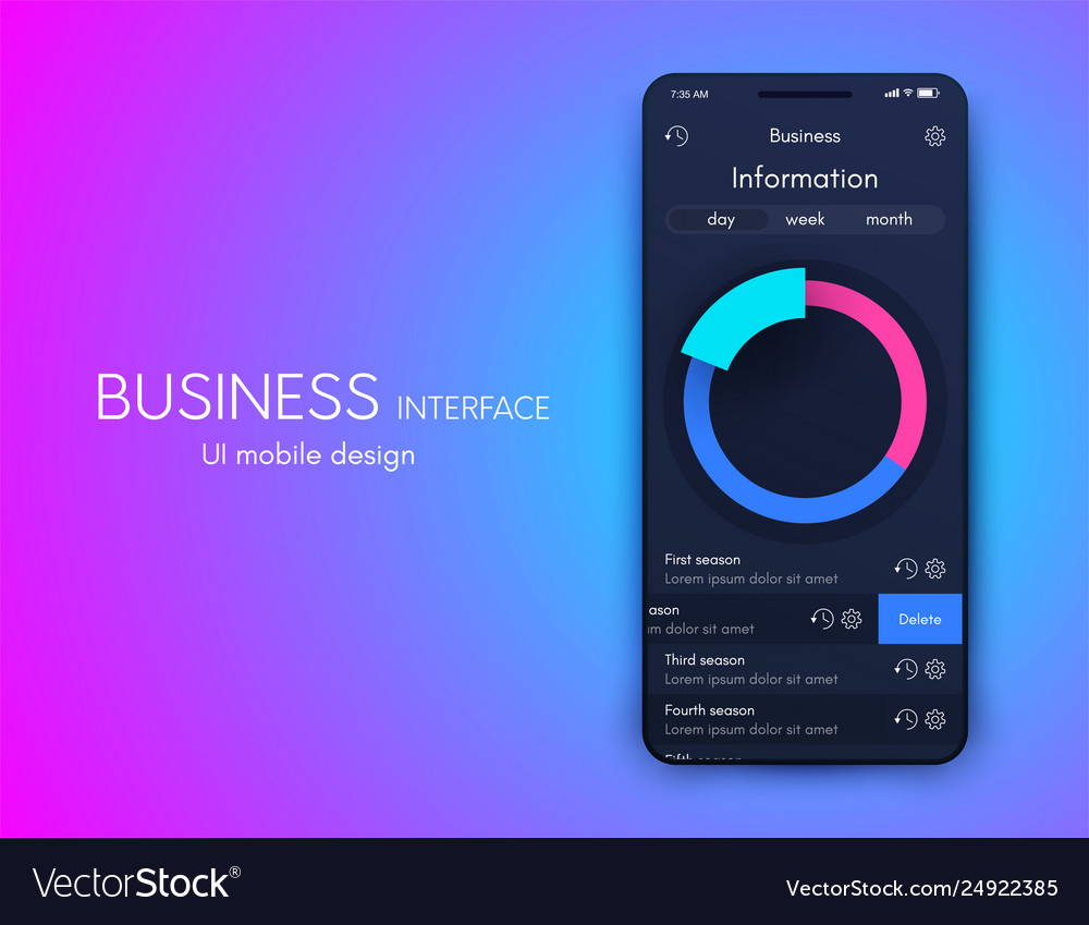 Mobile phone application for analytics stock