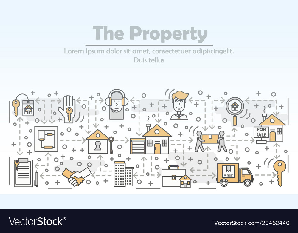 Property and real estate advertising flat