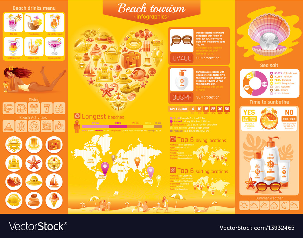Summer beach travel icon set infographics diagram