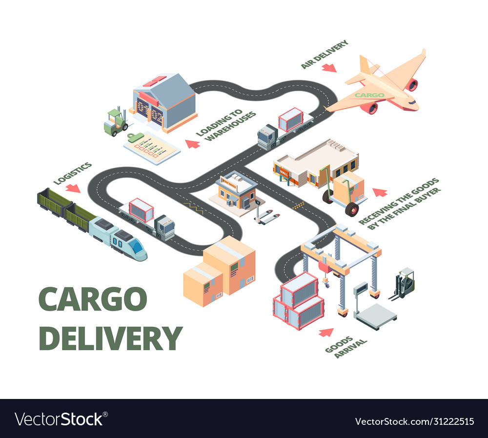 Logistic isometric plan for transportation of