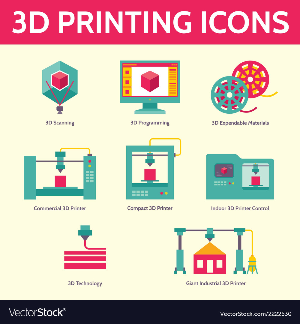 3D Printing Icons in Flat Design Style