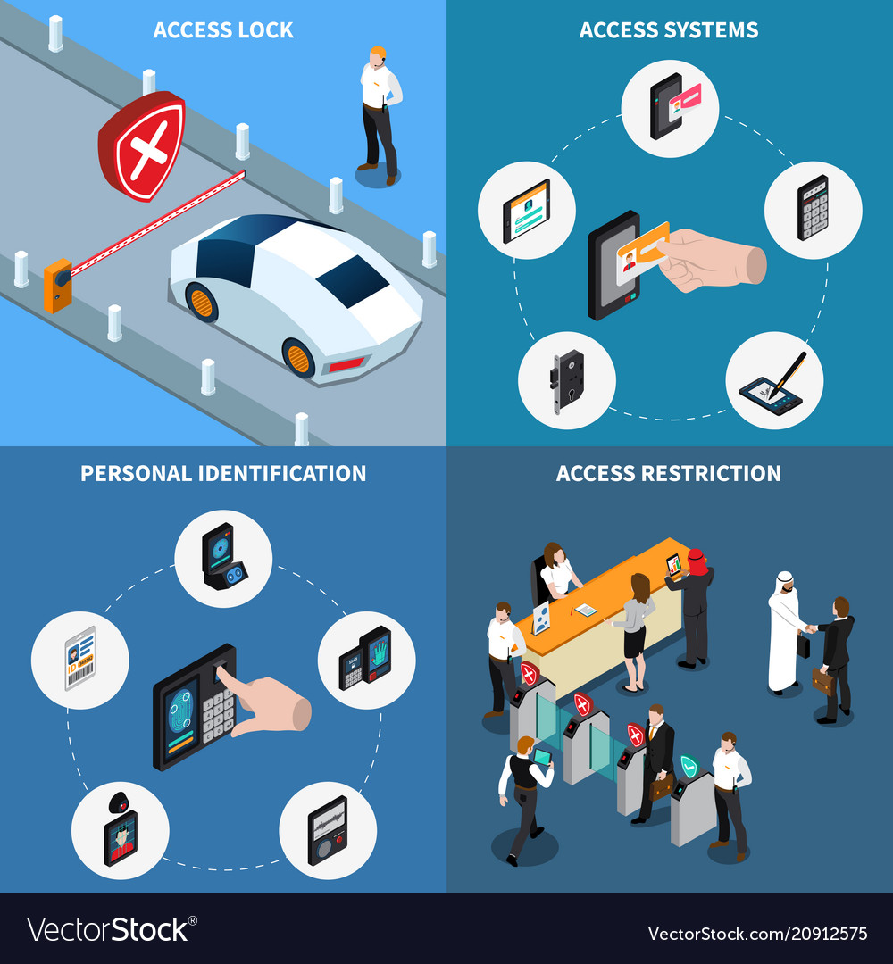 Access identification isometric design concept