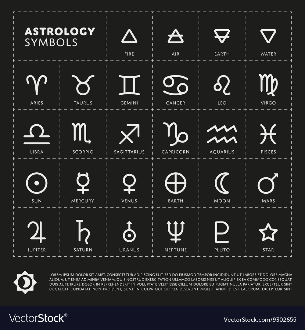 Astrology Signs of the zodiac