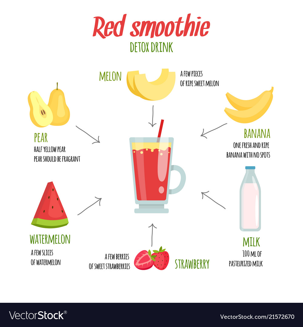 Cocktail infographics various fresh fruits