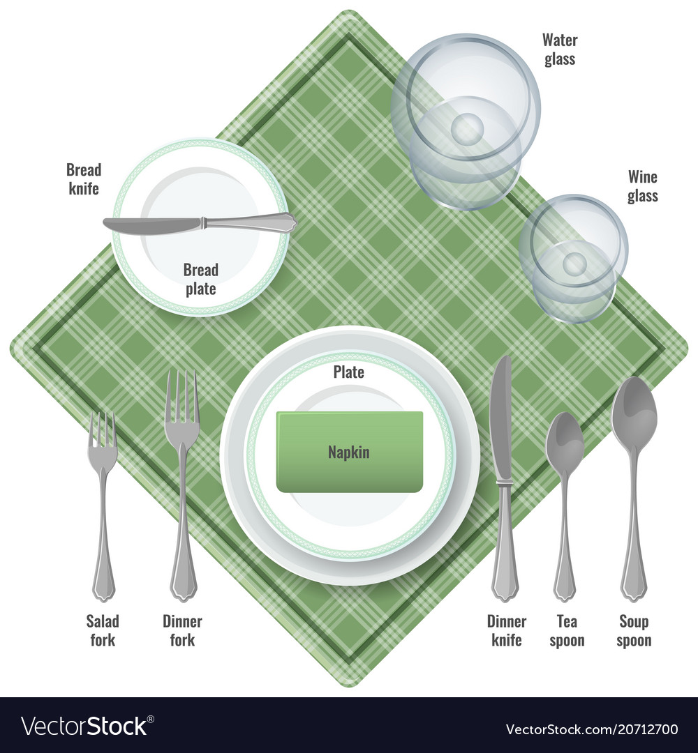 Table etiquette instructions about use of all