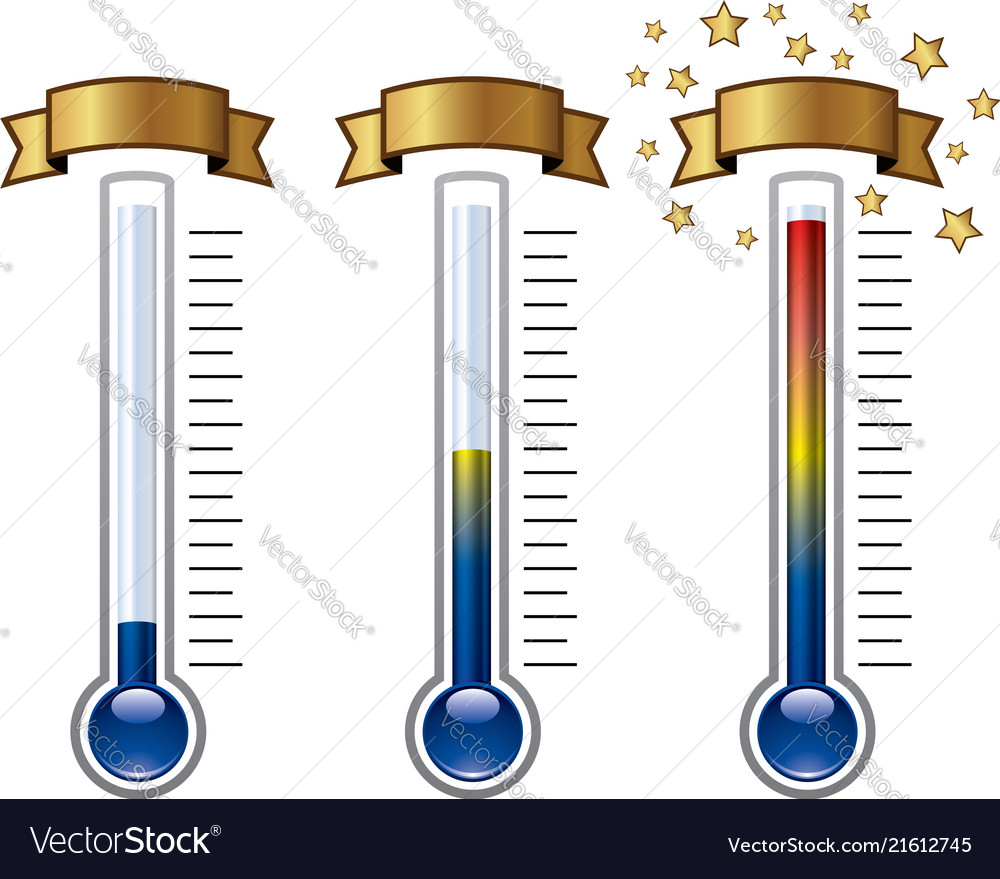 Goal thermometers at different levels