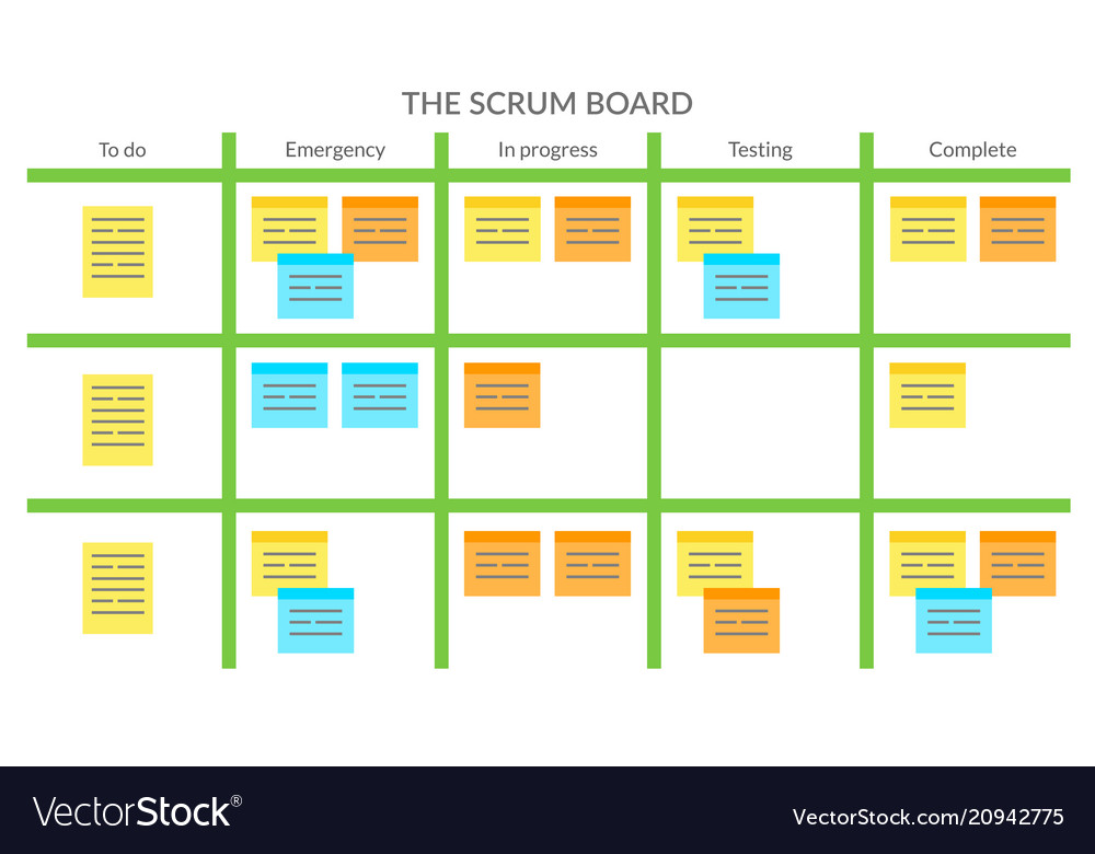 Whiteboard with notes for agile software