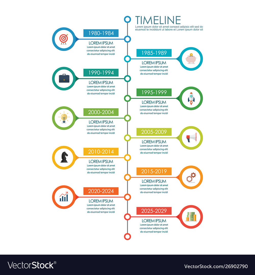 Timeline chart infographic