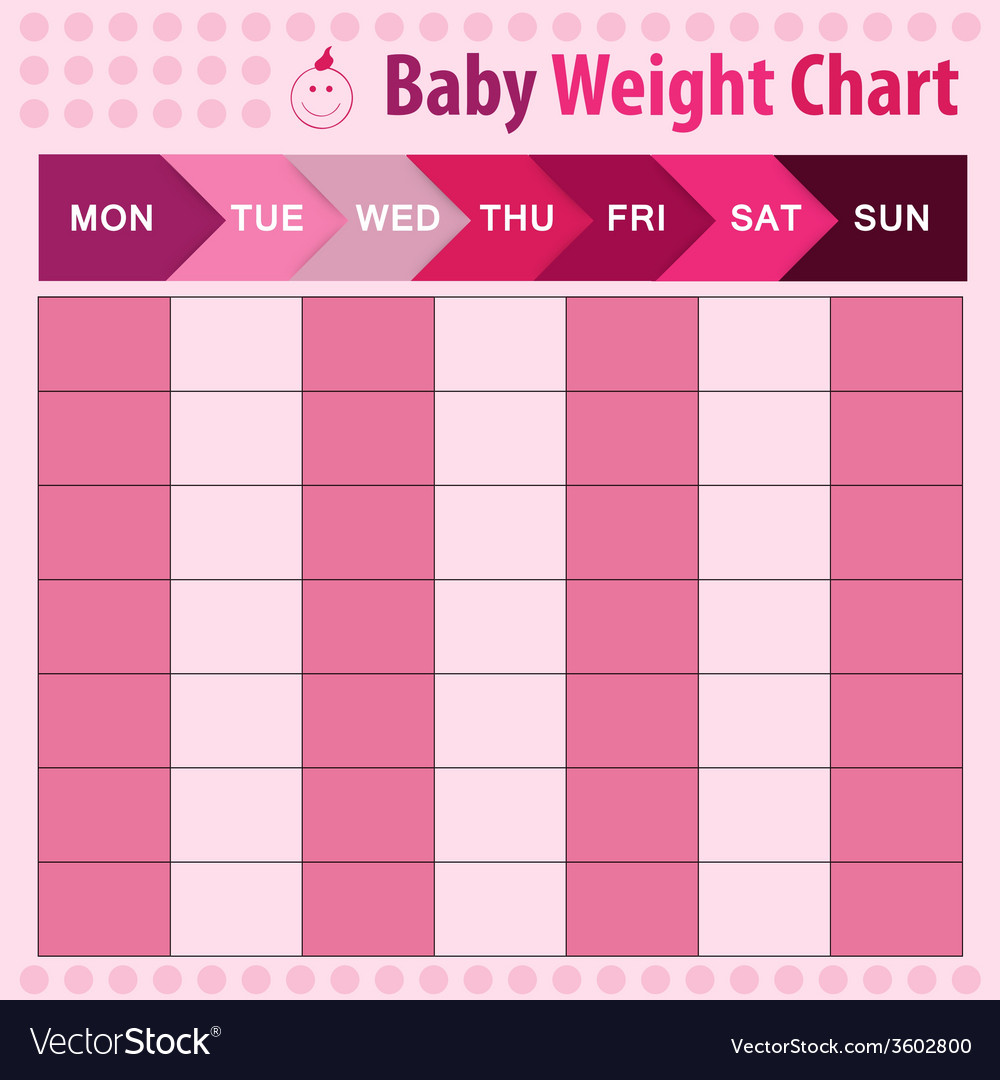 Baby weight chart