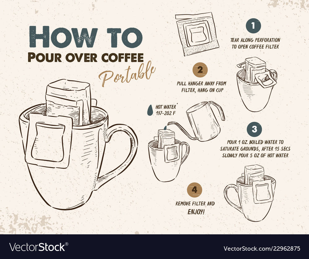 How to pour over coffee portable sketch