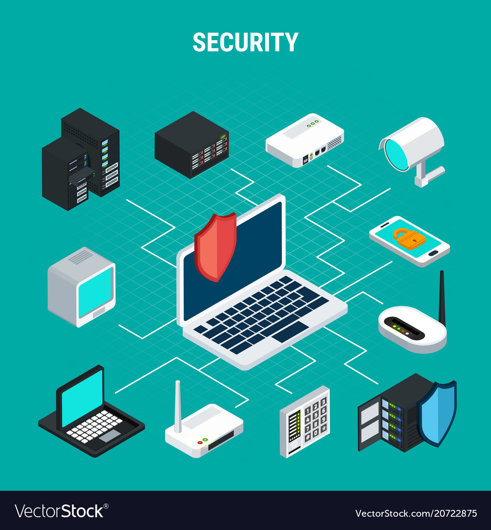 Security isometric flowchart