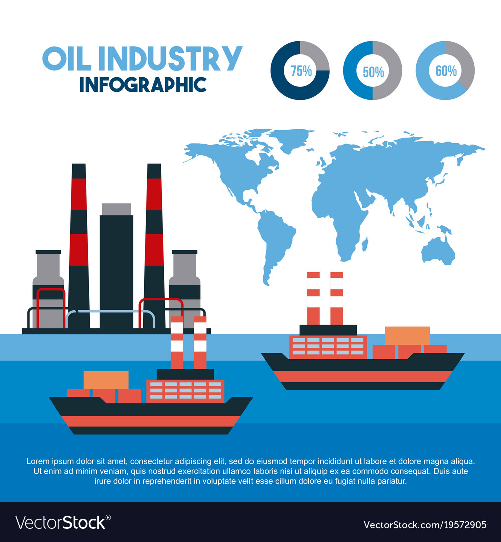 Oil industry infographic transport logistics