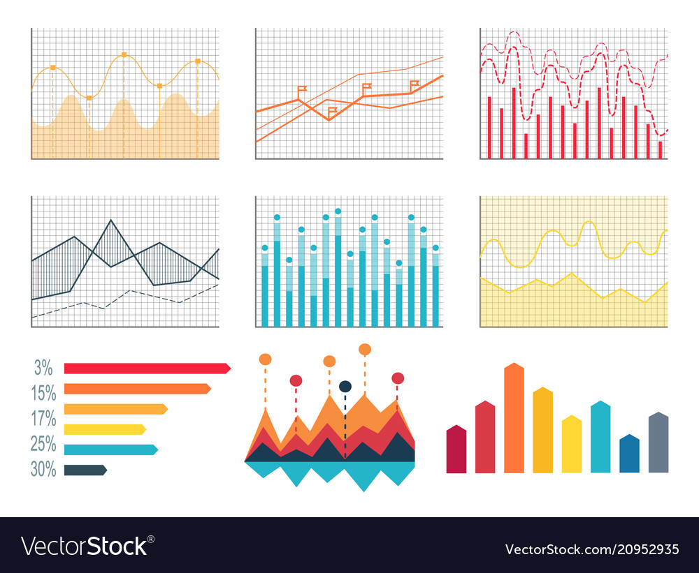 Diagrams and percents poster