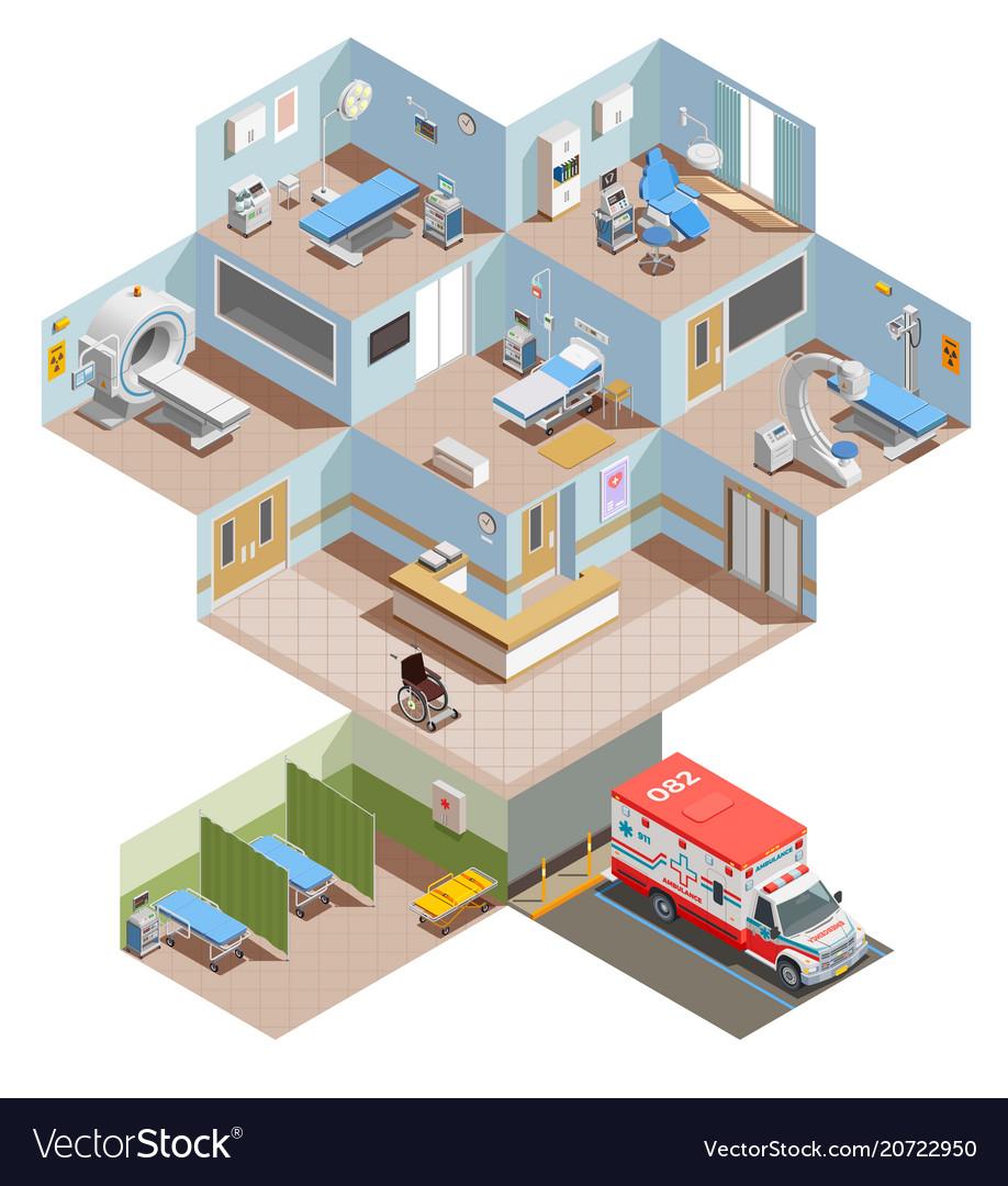 composition on hospital