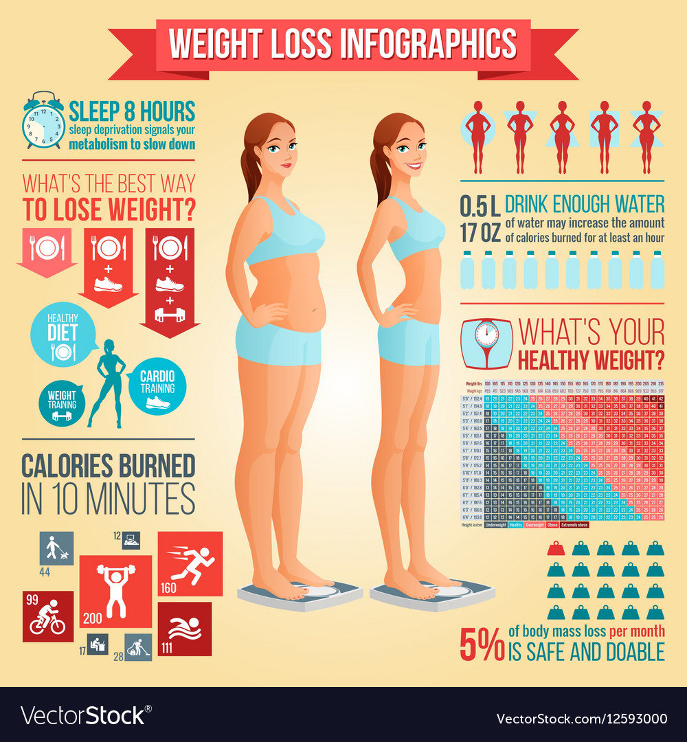 Before and after weight loss woman standing on