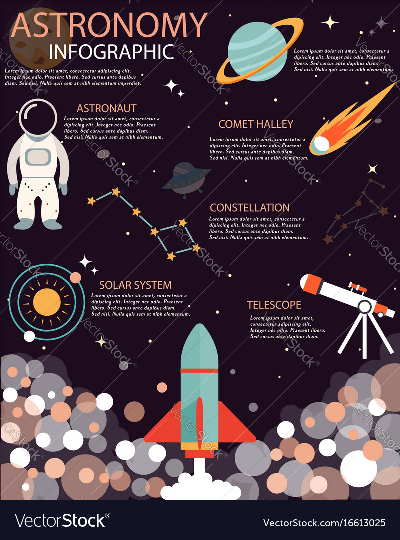 The space info poster brochure with flat icons