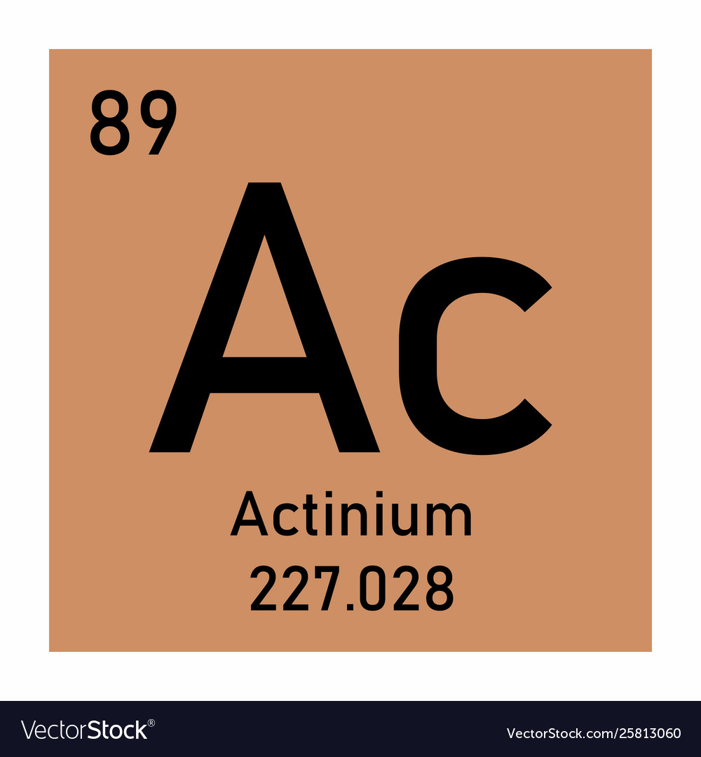 Actinium chemical symbol