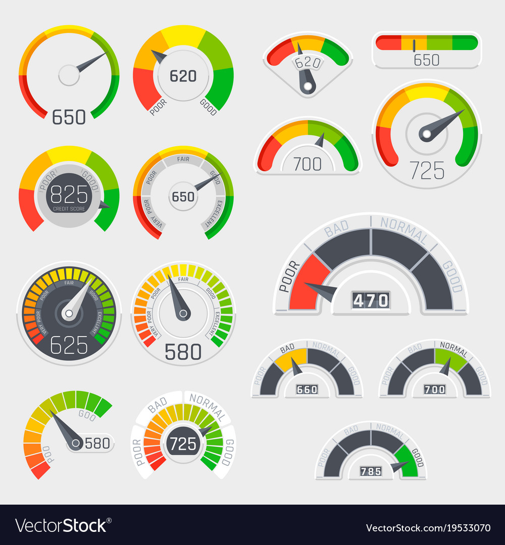 Business credit score speedometers royalty free vector image business credit score speedometers vector image reheart Choice Image