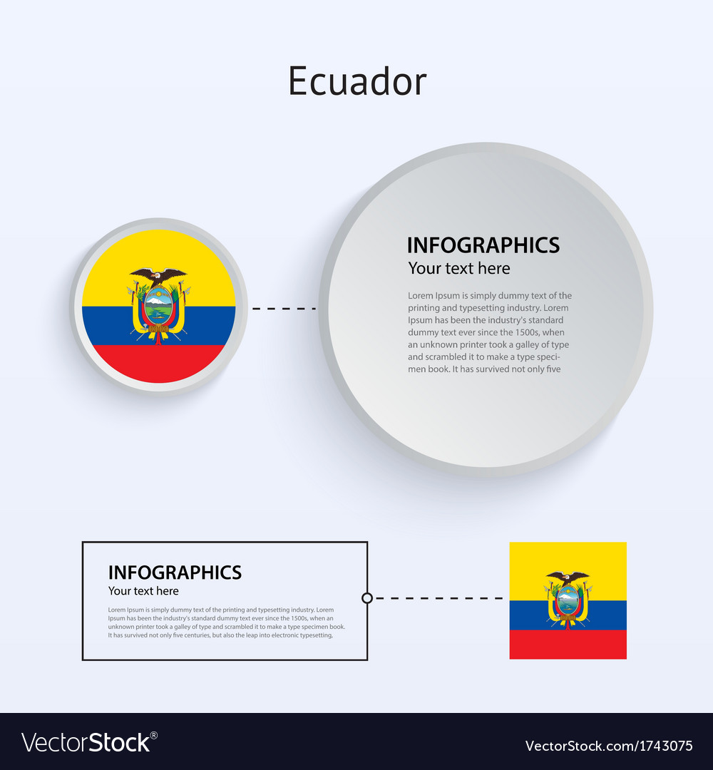 Ecuador Country Set of Banners