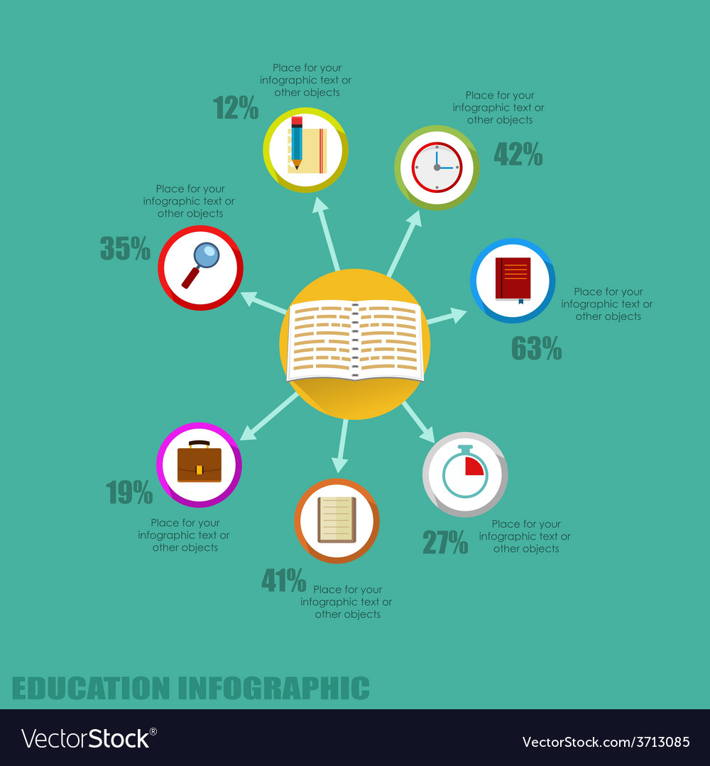 Flat infographic education background
