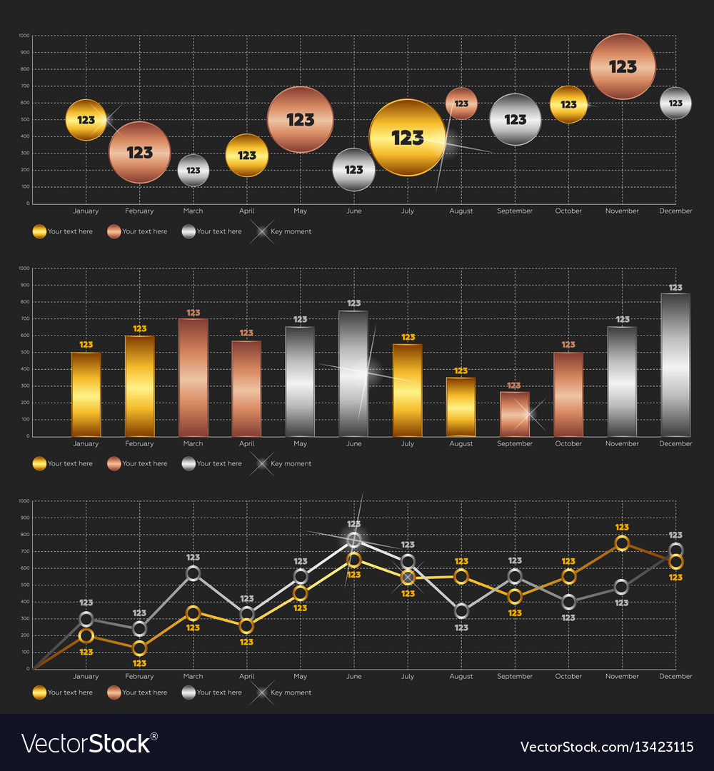 Line chart bar chart and circle diagram