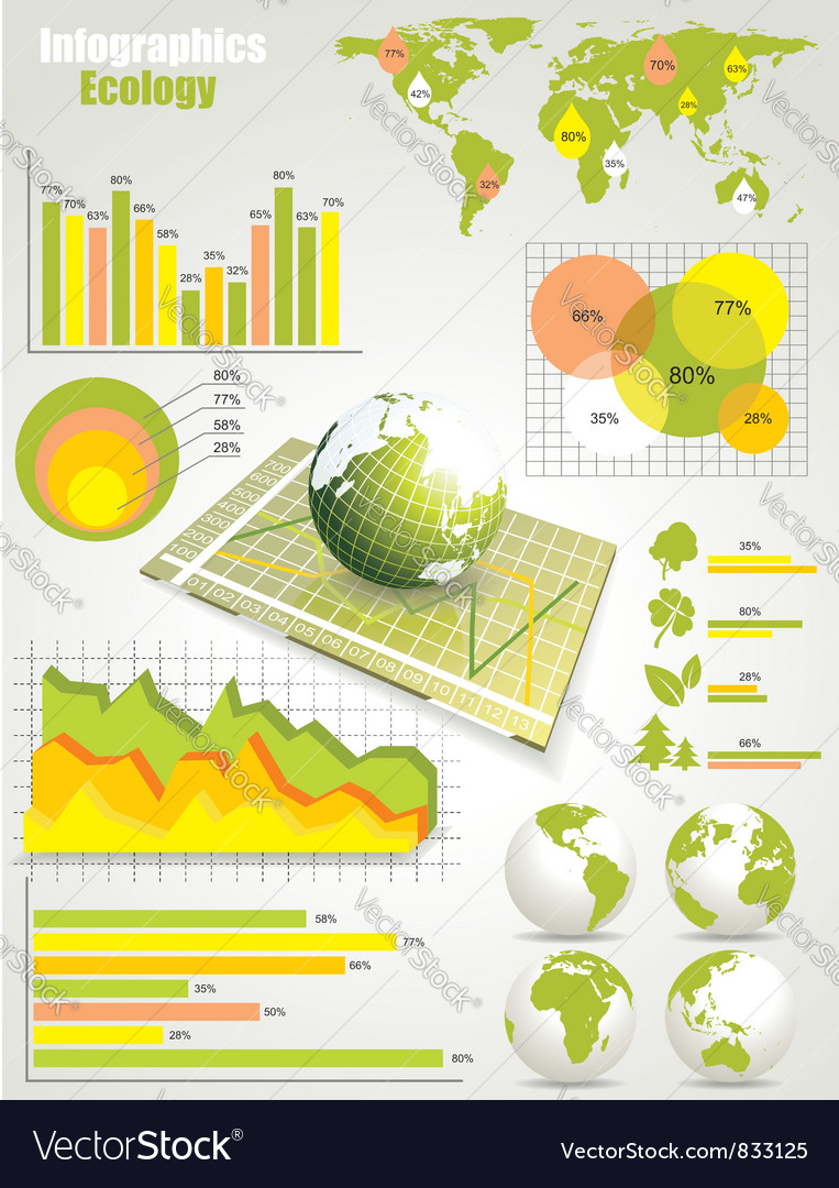Ecology info graphics collection vector image