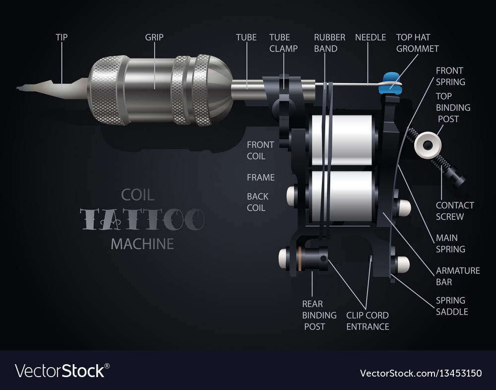 Magnificent Coil Tattoo Machine Royalty Free Vector Image Vectorstock Wiring Cloud Intapioscosaoduqqnet