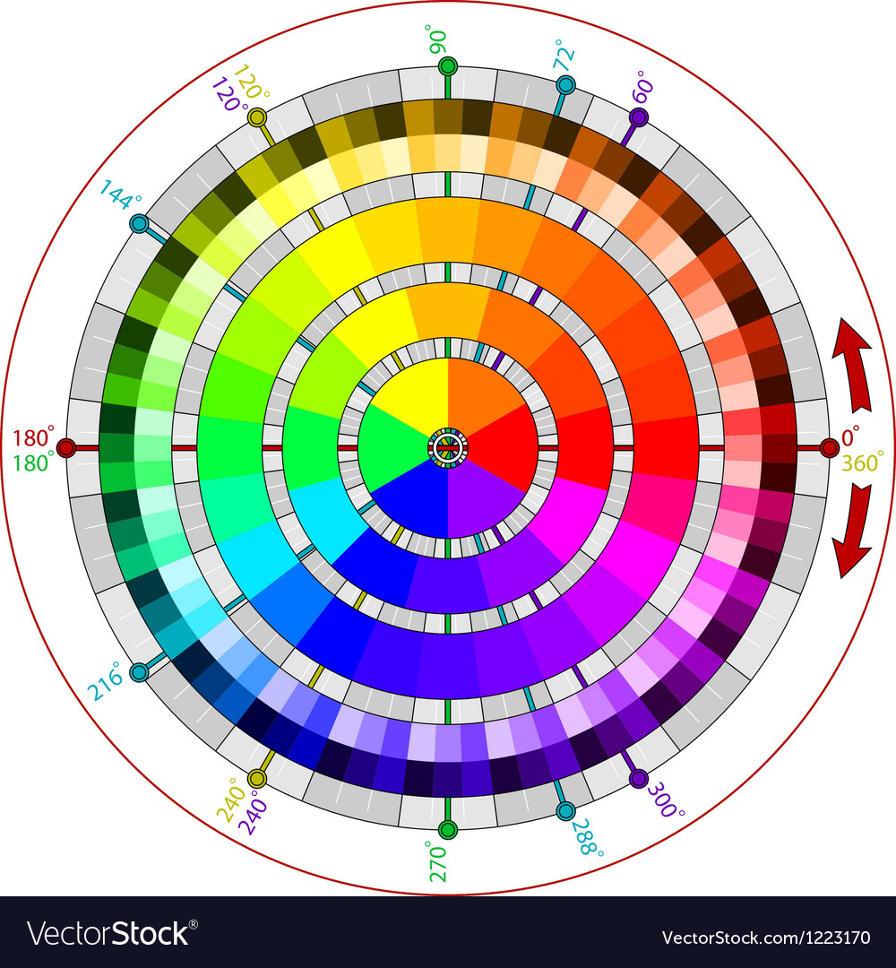 Complementary Color Wheel For Artists Royalty Free Vector