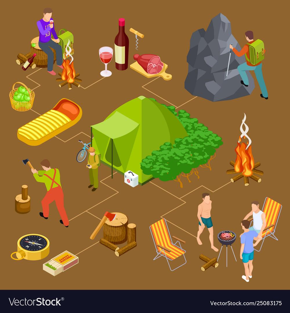 Eco tourism hiking summer picnic isometric