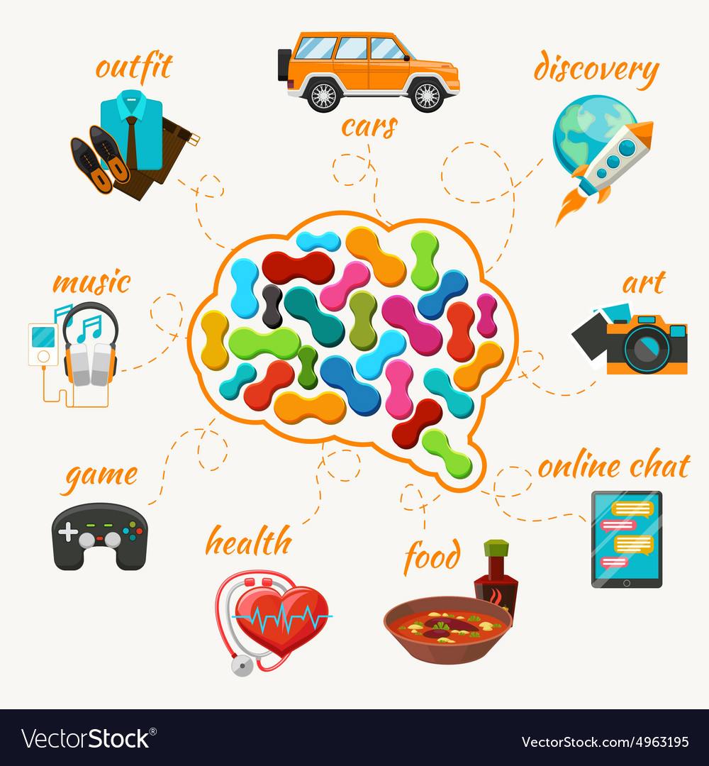 Brain with thoughts icons