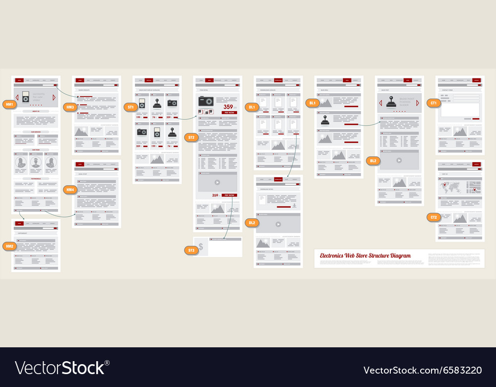 Internet Web Store Shop Site Navigation Map