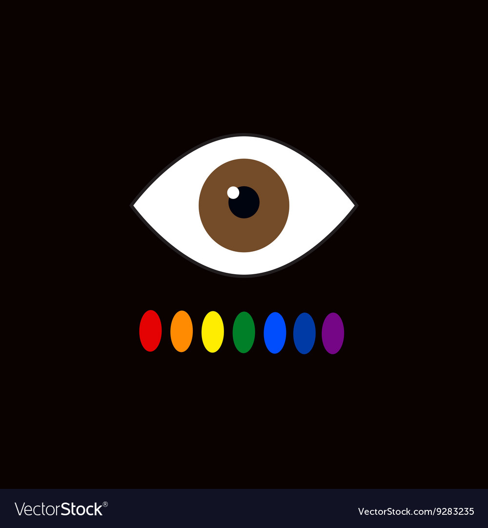 Color blindness Eye color perception Seven