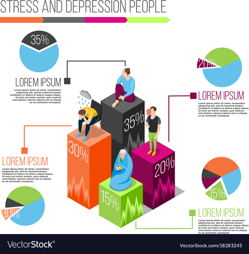 Stress people isometric infographics vector image