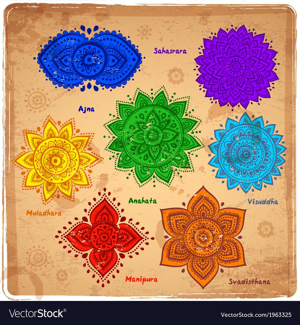 Set 7 chakras