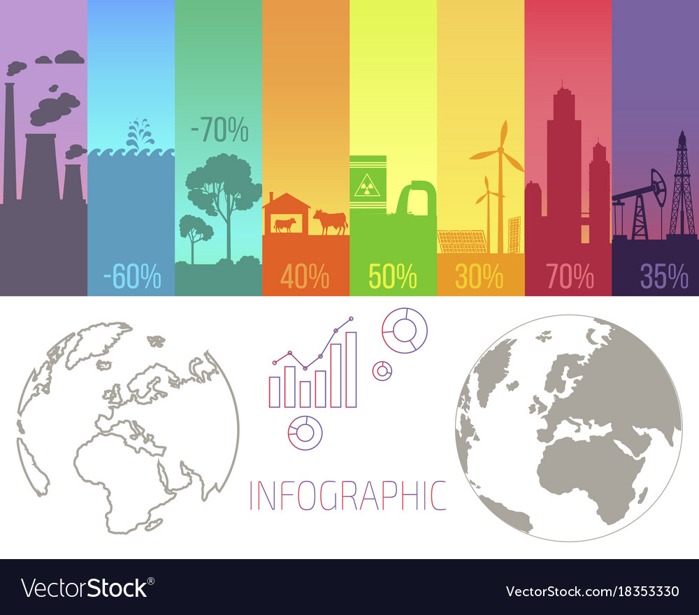 Ecological problems of the world