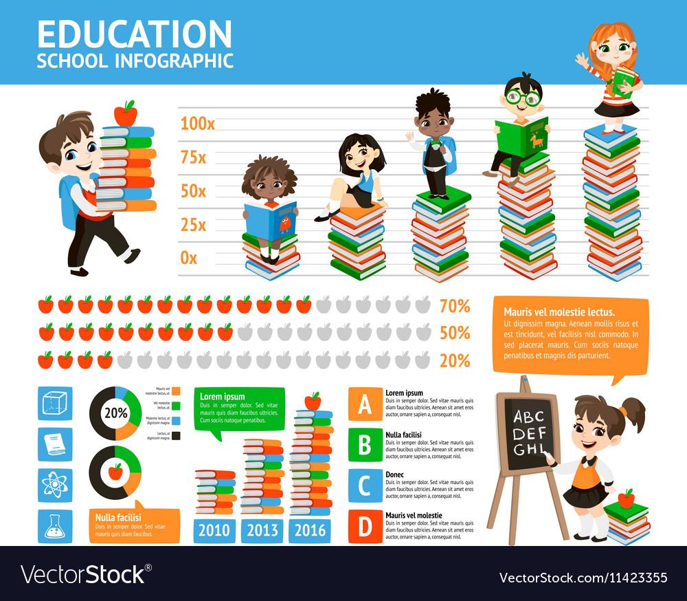 School Infographic set