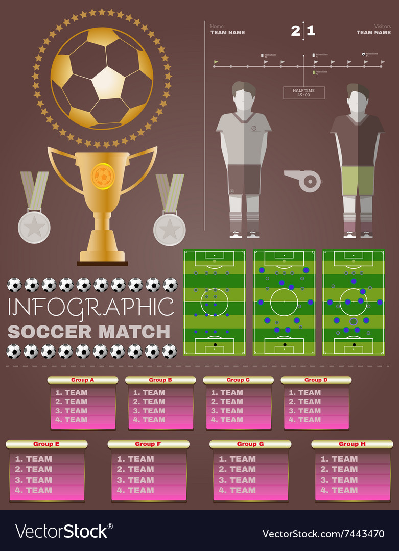 Soccer Game Statistics and Strategies