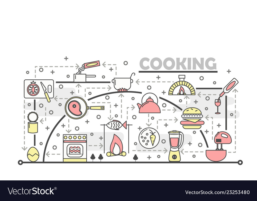 Thin line art cooking poster banner