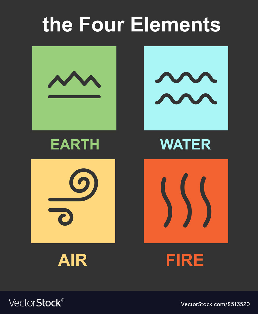 Set 4 elements vector