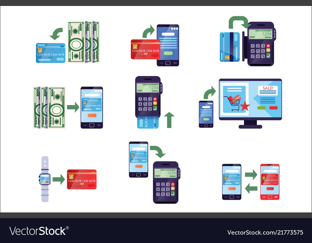 Payment methods in retail and online purchases