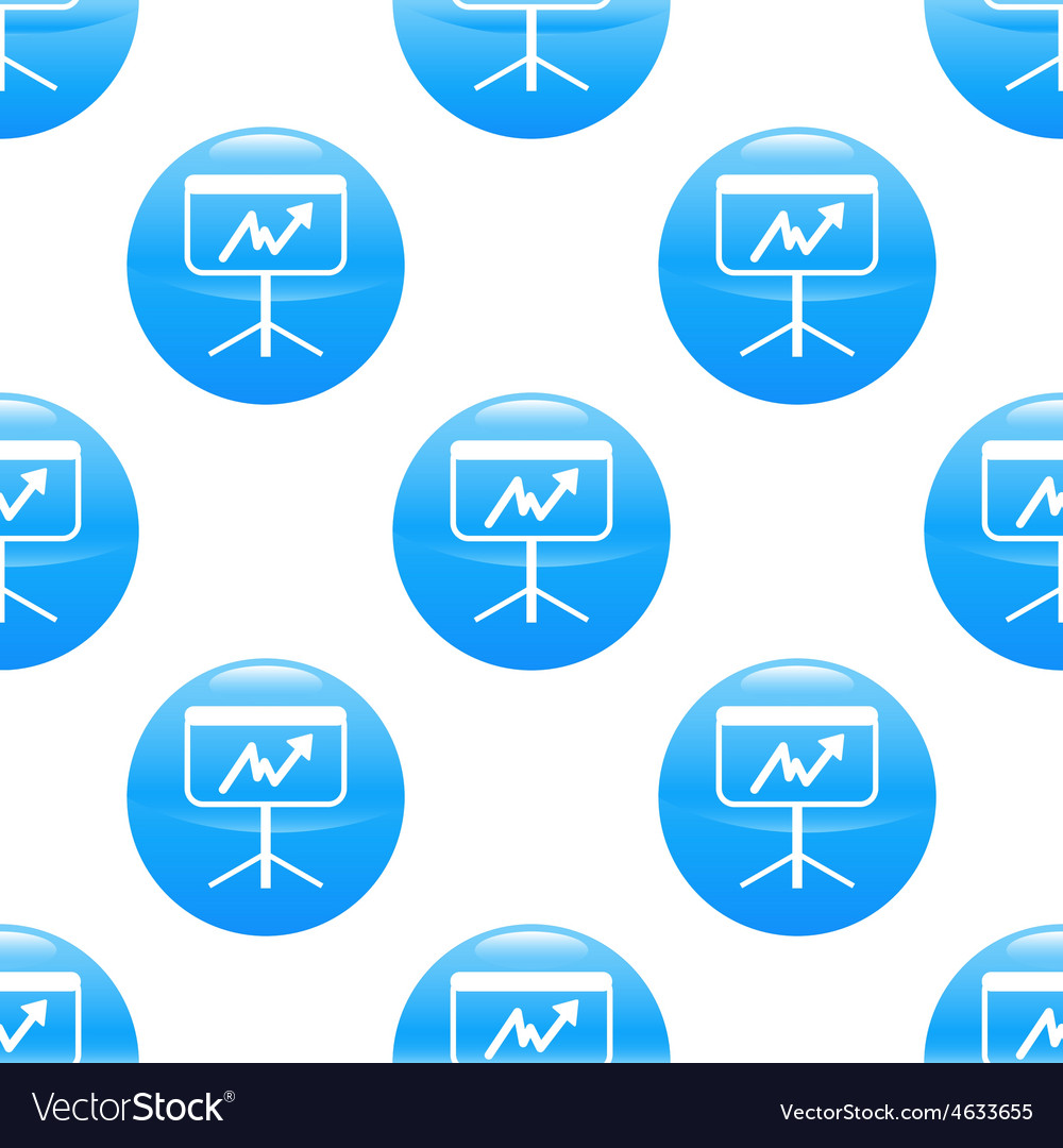 Graph presentation sign pattern