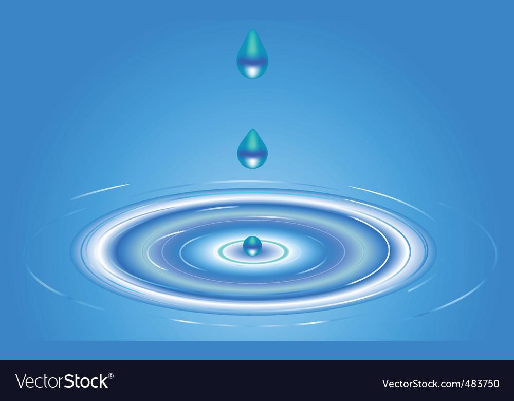 Water swirls vector image